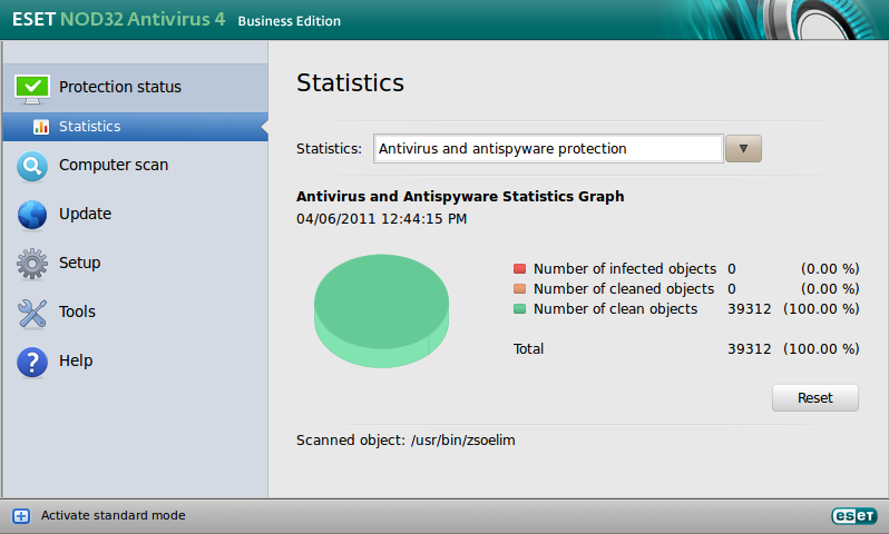 ESET NOD32 Antivirus Linux Stats
