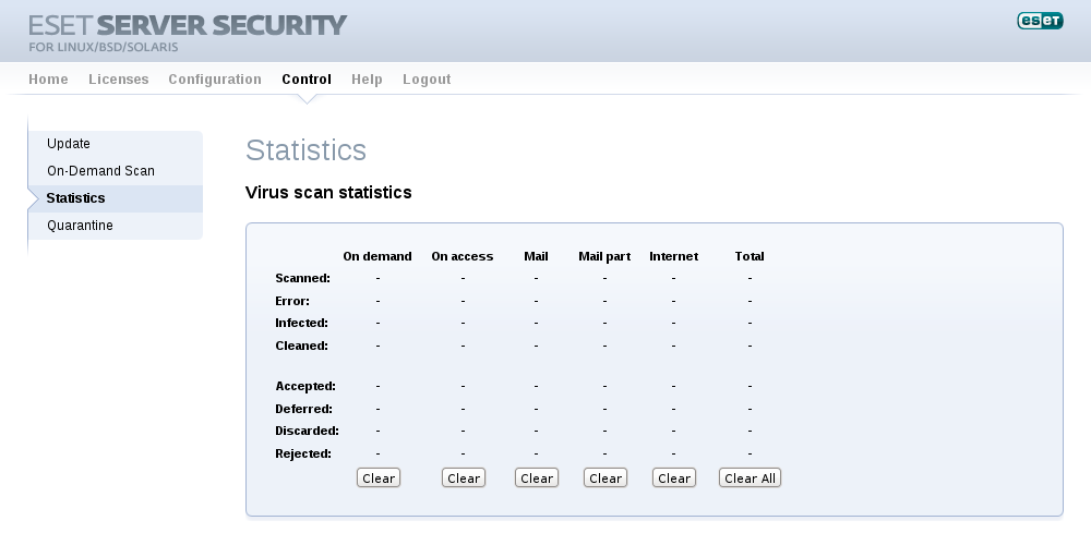 ESET Mail Security Linux Status