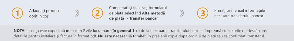 ESET Plată Transfer